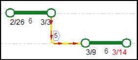 link gap example