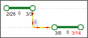 link gap example