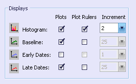 plots options