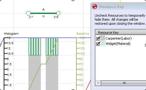 resources histogram example