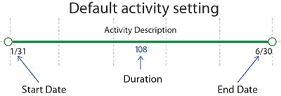 img-activity-setting-400x137